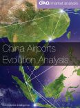 China Airports Evolution Analysis