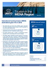 Tourism in the MENA Region